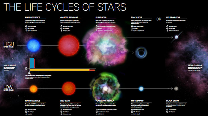 Medicine Wheel as well Orig further Lifecyclestar together with Orig besides Orig. on life cycles of civilizations