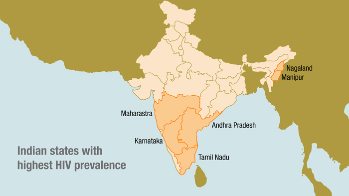 Indian States with the Highest HIV Prevalence